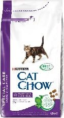 PURINA cat chow HAIRBALL 15kg